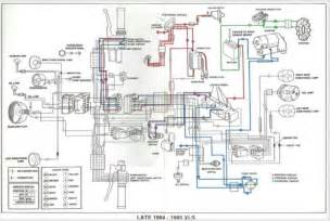 1986 harley sportster wiring diagram the knownledge