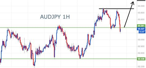 forex trading tutorial philippines forex trading tutorial philippines free trading system