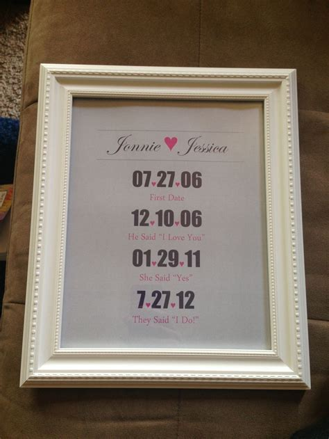 year anniversary gifts google search wedding