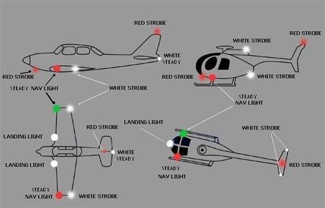 aircraft anti collision lights navigation anti collision lights sequence model flying