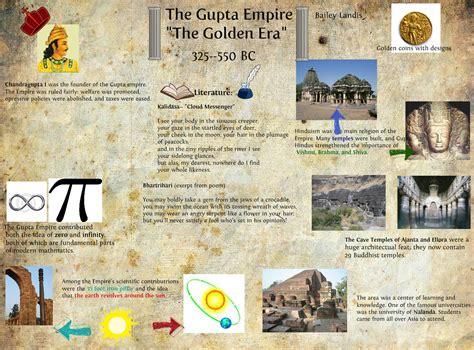 the scientist in the early empire books gupta empire summary use with story of the world vol ii