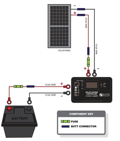 Accu Mobil jual charger accu mobil 12 v murah dengan solar cell