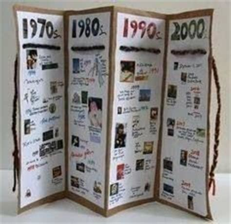 assignment 2 display ideas and layout areas of photo handmade timeline accordian books el tiempo ideas para