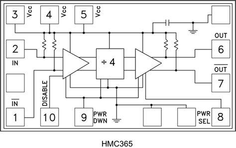 hmc die datasheet  product info analog devices