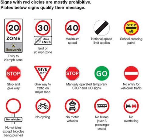 printable road code test highway code signs giving orders helpful and sometimes