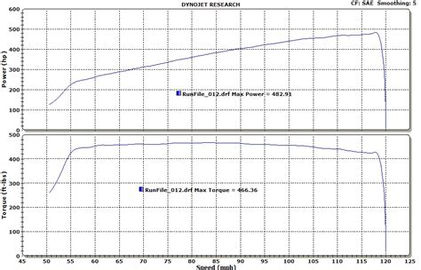 2005 cadillac cts v reliability new v1 bolt on turbo kit page 2 ls1tech camaro