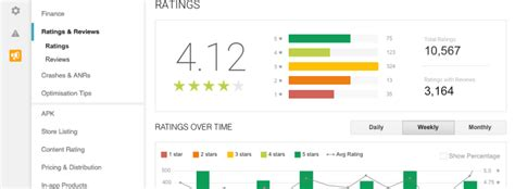 play developers console play developer console receives new ratings and