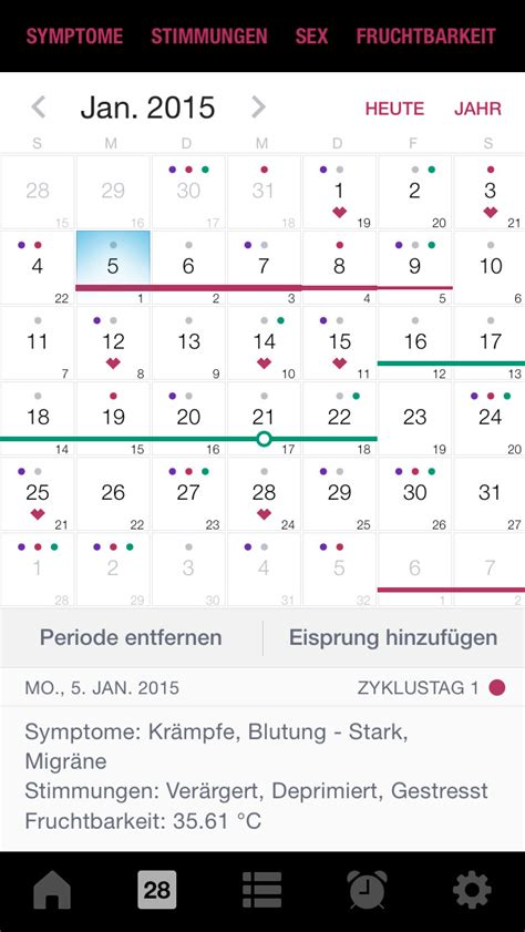 30 tage zyklus wann eisprung menstruations kalender fruchtbare tage