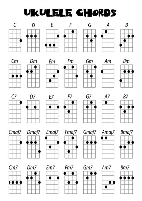 blackpink chord easy uke chords in c tuning ukulele madness