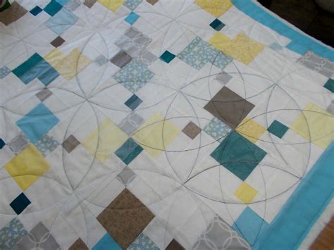 Quilting Questions by How Much Quilting Question