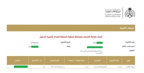 Mofa Jeddah by Saudi Visa Invitation Letter Through Saudi Mofa Chamber