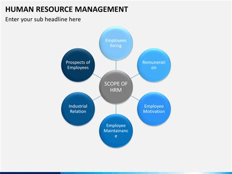 human resources powerpoint template human resource management powerpoint template sketchbubble