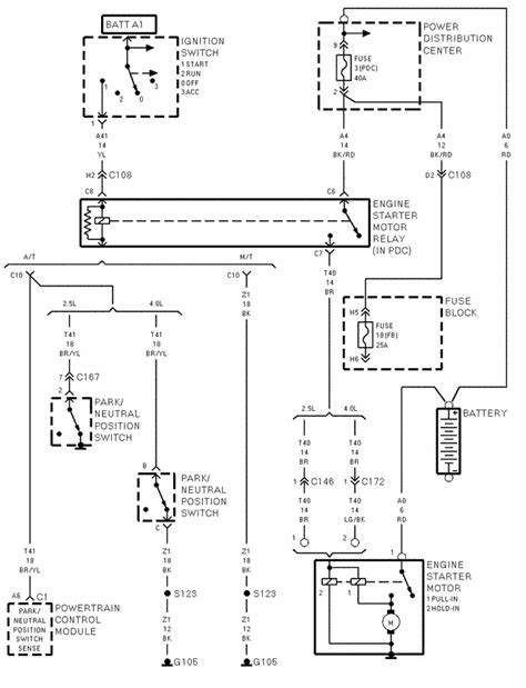96 jeep pcm wiring diagram get free image about