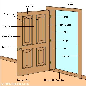 how front doors are made