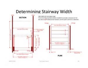 Stair Width Requirements by Stairways Part Ii