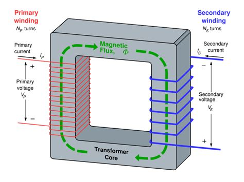 transformer diagram schematic get free image about