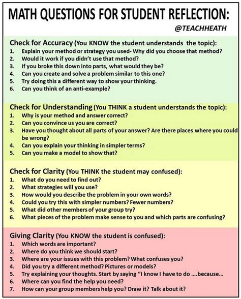 24 questions to enhance students reflective and critical thinking skills educational