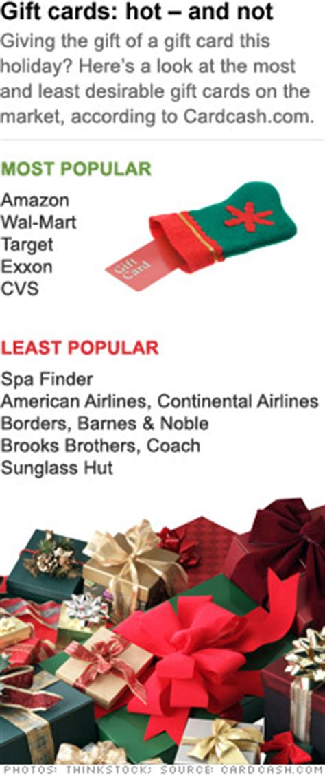 most popular christmas gifts in america 28 best most popular gift most popular gift ideas in 2016 finder au