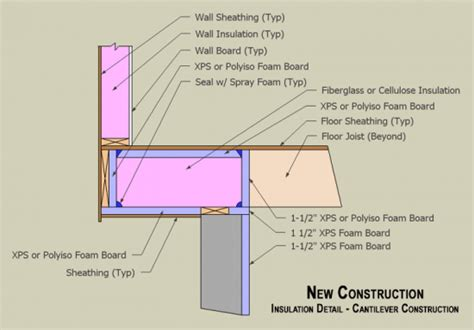 Bow Window Construction Detail how to insulate a bay window floor cantilever floor