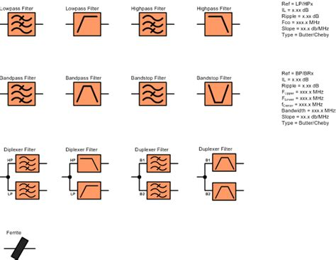 visio capacitor symbol visio capacitor symbol 28 images rf block diagrams stencils shapes for visio v2 rf cafe