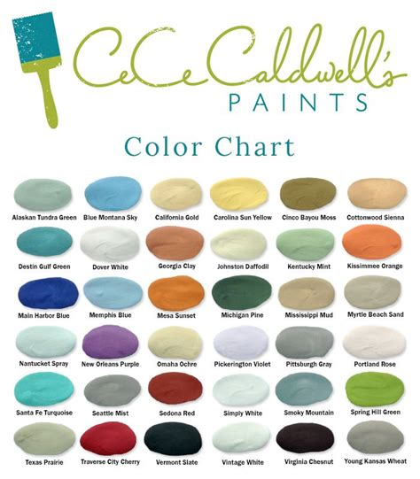 chalk paint cece caldwell color chart antique griffin chalky inspirations
