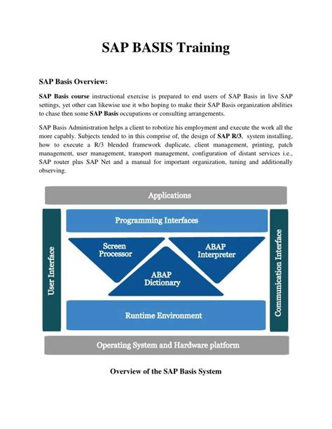 tutorial sap basis pdf ppt sap basis online training sap basis certification