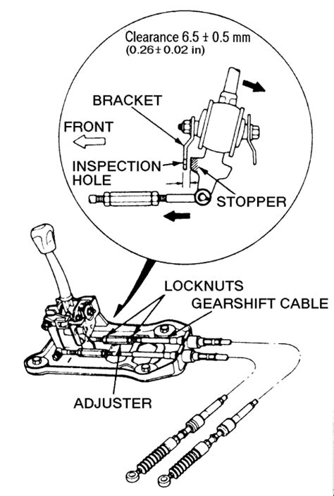 service manual repairing the linkage on a 2005 cadillac srx transfer case how to install repair guides manual transaxle adjustments autozone com