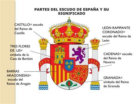 doodle significado en español pinsequecuartos el escudo de espa 209 a origen y evoluci 211 n