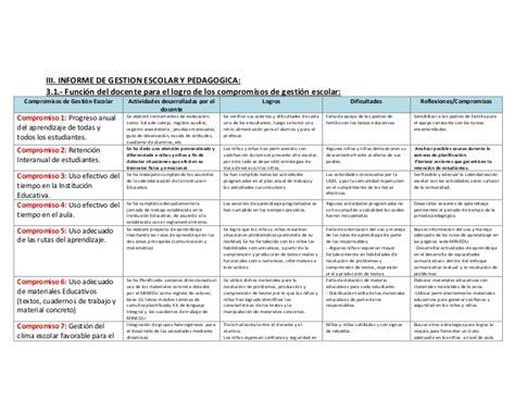 matriz de los 6 compromisos de gestion informe ejecutivo con 8 compromisos 2014 moises