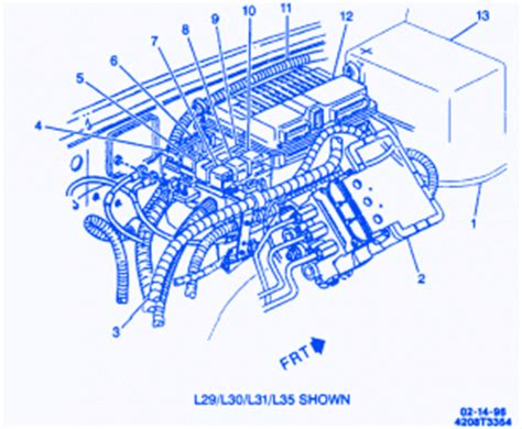 gmc sierra   main engine fuse boxblock circuit breaker diagram carfusebox