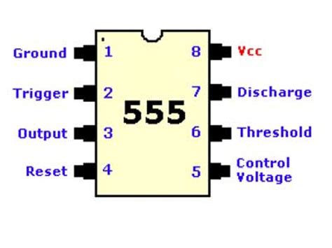 555 integrated circuit pins introduction to electronics the 555 timer integrated circuit ic make