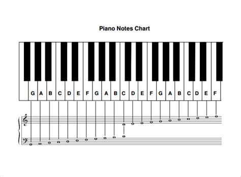 piano notes chart sle piano notes chart 8 documents in pdf