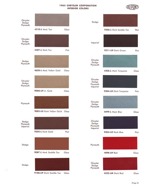 Sherwin Williams Color Of 1965 exterior paint color charts