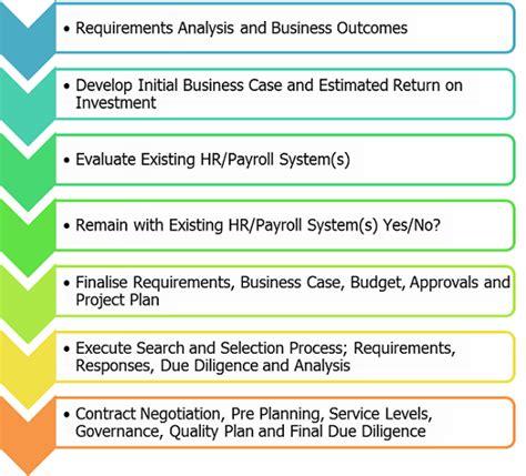 Sle Hris Implementation Flow Human Resources Pinterest Hris Requirements Template