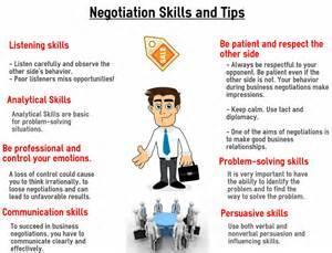 negotiation skills exles business negotiation