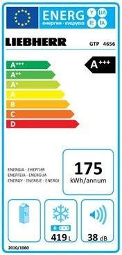 Liebherr Gefriertruhen 2010 by Alles Wissenswerte Zur Energieeffizienz Gefriertruhen