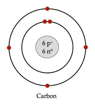 bohr diagram for carbon carbon model www pixshark images galleries with a