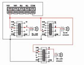 pa system wiring schematic system free printable wiring diagrams