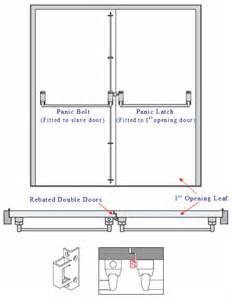 horizontal bar panic bolt latch set for rebated escape doors