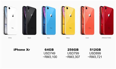 apple launched 3 new iphones xs xs max xr and our funnybone is filled with xl tweets