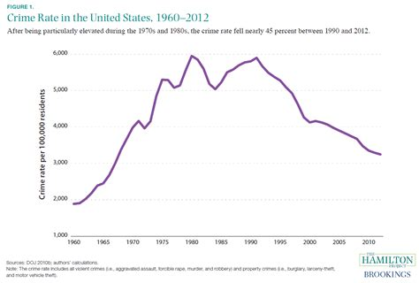 juvenile crime statistics united states gilded by dontago