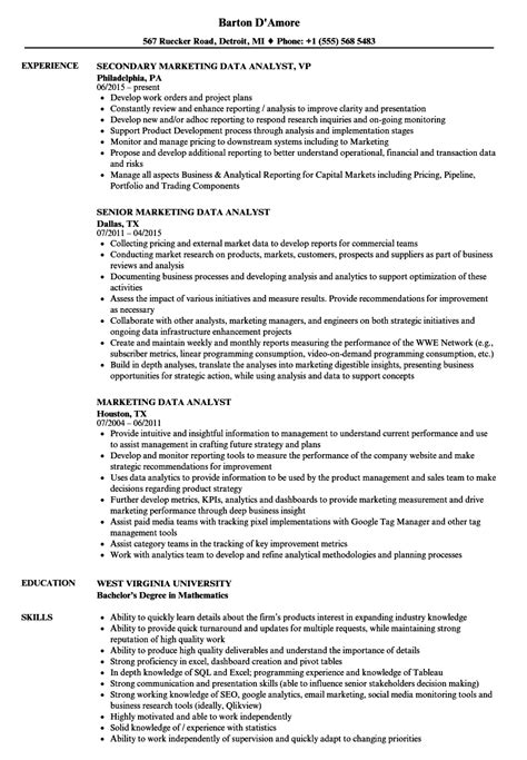 Marketing Data Analyst Resume Sle by Data Analysis Resume Cover Letter