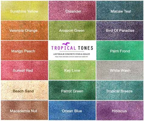 tropical colours penetrating concrete stain and waterproofing sealer