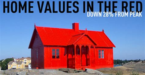 home values inch upward but still 28 percent from