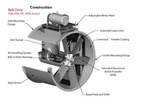 industrial exhaust fan motor industrial fan id fd fans