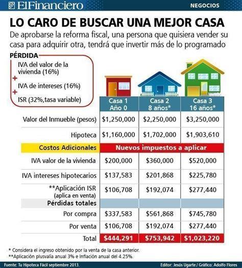modificaciones de prestamos hipotecarios no pierda su casa creditoharo blog
