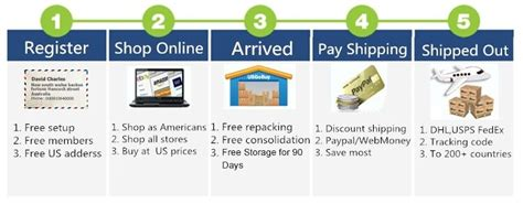 step membuat online shop shopping usa sites shipping to yugoslavia from us