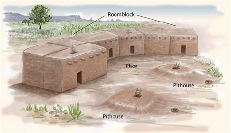 pueblo i houses pueblo indian history for