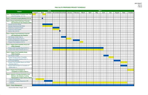 free construction schedule template excel mickeles