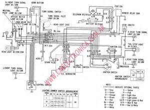 polaris outlaw 50 wiring diagram polaris free engine image for user manual